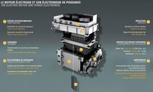 Die Antriebseinheit des Renault Fluence