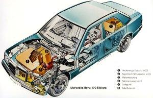 Der E-Mercedes: Dieses Pressebild tauchte auf, als wir das ADAC-Archiv aufräumten