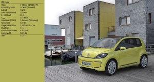 VW_e_up_900x480