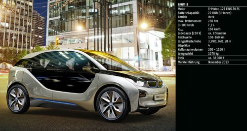 BMW-i3_900x480