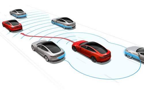 Automatischer Spurwechsel nach Blinkerbetätigung - eine Umgebungsüberwachung sorgt für die nötige Sicherheit. (Quelle: Tesla)