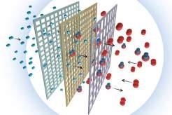 In der Brennstoffzelle verbinden sich Wasser- und Sauerstoff.